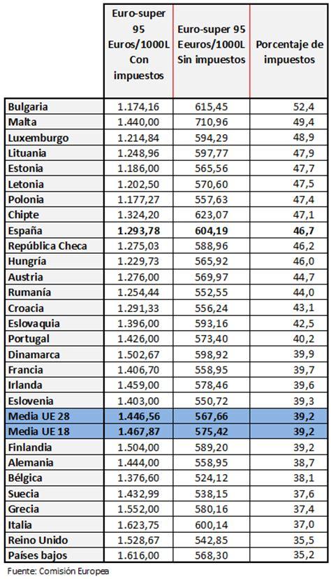 porcentaje del impuesto sobre la renta 2016 porcentaje impuesto a la renta at 2014