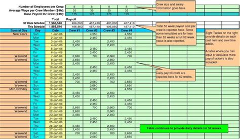 Cost Analysis Spreadsheet Template Spreadsheet Templates For Business Cost Analysis Spreadsheet Employee Cost Excel Template