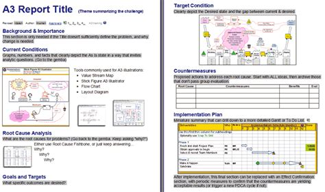 a3 report template a3 template for lean a3 problem solving