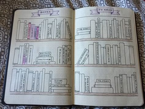 cool bullet journal ideas for books