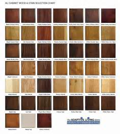 wood finish colors woodwork wood stain and finish pdf plans