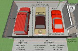 car dimensions in feet key measurements for the perfect garage
