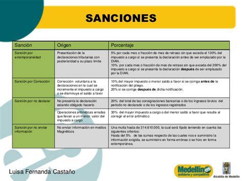valor de la sancion minima en colombia dian 2016 aspectos tributarios para las instituciones educativas