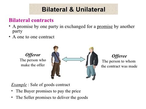 exle of unilateral contract introduction to contract