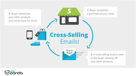 Cross Selling Emails Ecommerce Plugins For Online Stores Shopify App Store Seller Email Templates