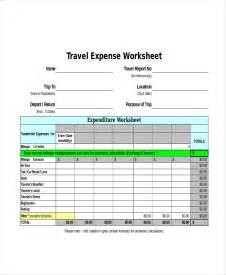 expense report template xls doc 496402 sle of expenses report free excel