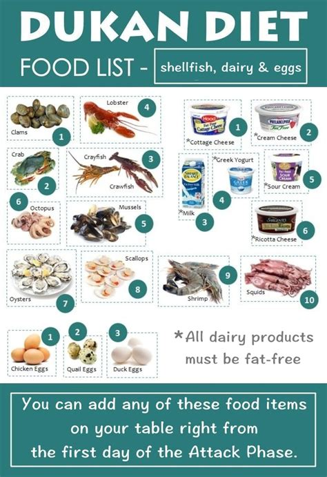 phase 1 vegetables phase 1 diet foods yogurt dip for vegetables