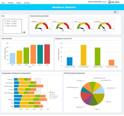 human resources dashboard template hr dashboard colomb christopherbathum co