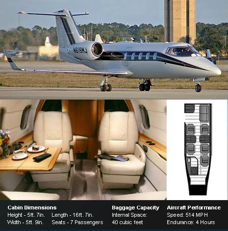 how much does it cost to rent a boat how much does it cost to rent a private jet air