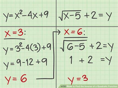 X^2+4 Domain And Range