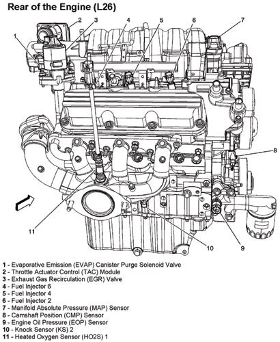 2000 buick century engine diagram gm 3800 v6 engines servicing tips in 2000 buick century