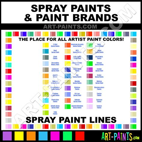spray painting names spray paints aerosol decorative graffiti paints