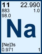 sodium periodic table element