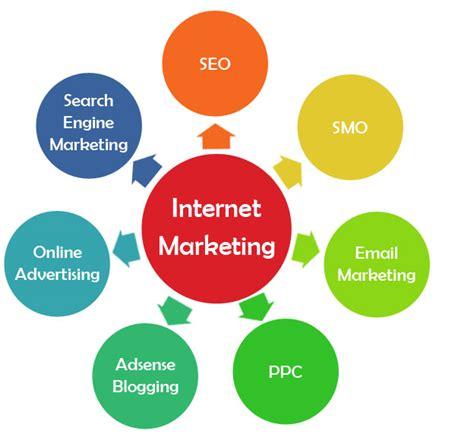 Seo Marketing Company 2 by Seo Company Petaling Jaya Seo Companies Kuala Lumpur Kl