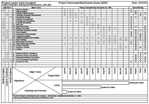 one page project plan template ruang freelance