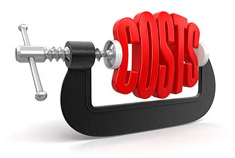 costing methods and important costing terms