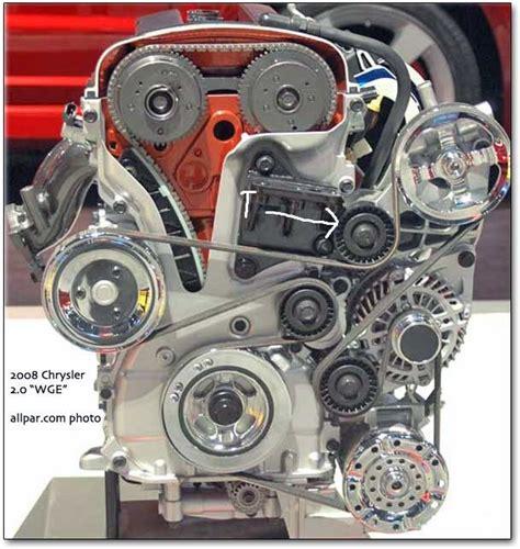 remplacement courroie accessoire sur un moteur essence