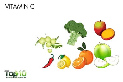 vitamin c supplements during pregnancy how to treat a urinary tract infection during pregnancy