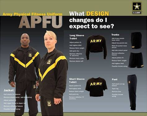 new navy regulations 2015 navy uniforms 2014 new navy uniform regulations july 2014