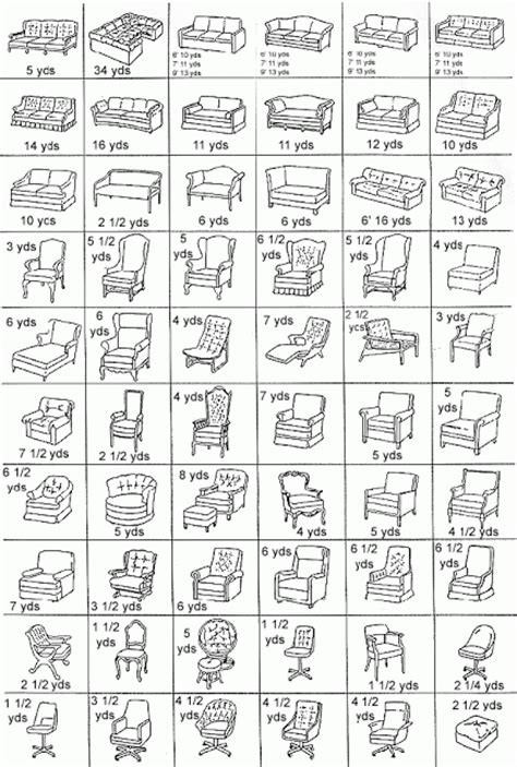 how to measure fabric for upholstery how to measure furniture for upholstery basic fabric