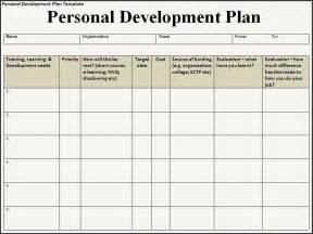 employee development plan template doc 1091800 sle career plan essay sle growth plan