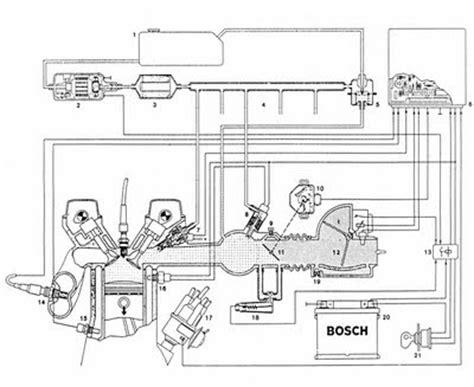 Ecu Mesin Kopi nama sensor sensor pada mesin efi smk manba ul huda