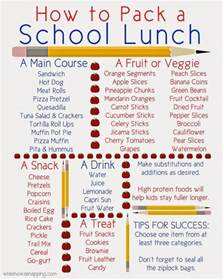best 25 school lunch menu ideas on lunch