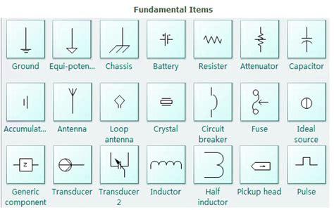 Basic Electrical Symbols.   Electrical Engineering Blog