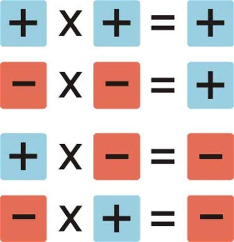 imagenes de reglas matematicas regla de los signos de multiplicaci 243 n amanda viol 237 n