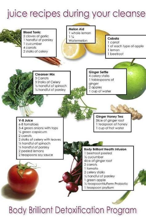 Pcos Detox by 1000 Images About Juicing To Cure Pcos On