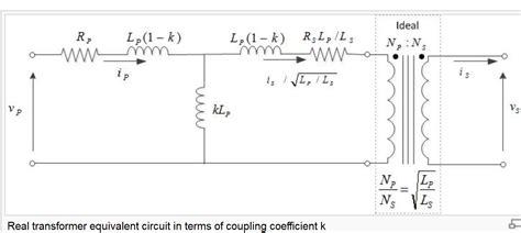 inductor air gap inductor air gap length 28 images field strength magnetism physics reference with worked