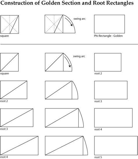 grid layout ratio construction of golden rectangle section and root