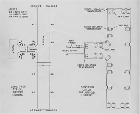 airport lighting diagram airport runway lighting systems quotes