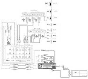 saab 900 radio wiring diagram get free image about wiring diagram