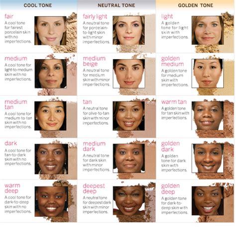 best hair color chart skin tone side note some general overall hair eye makeup color