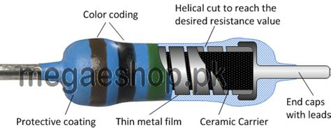 buy resistors in pakistan buy resistors in pakistan 28 images fungsi resistor