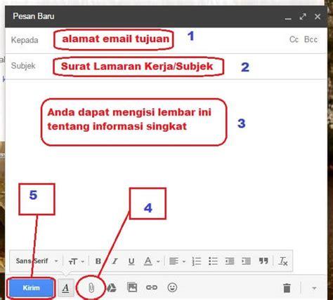 cara kirim surat lamaran kerja lewat email contoh surat