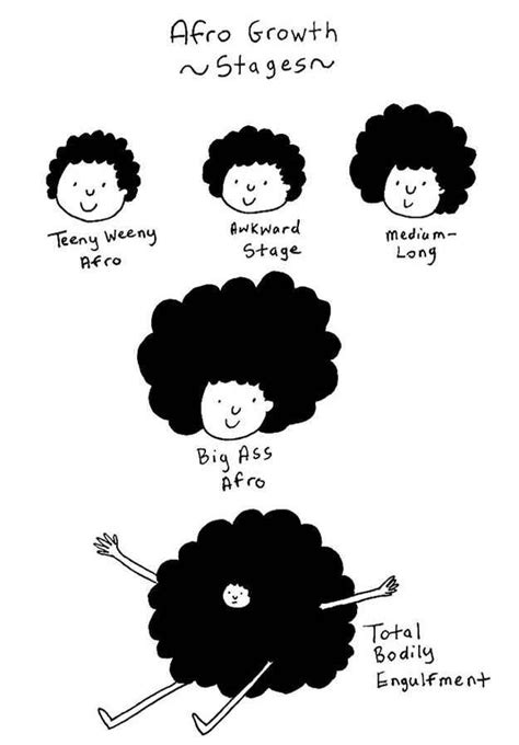 twa growth chart 76 best truestory images on pinterest natural hair
