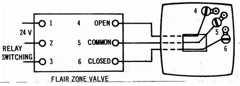 totaline thermostat wiring diagram nest thermostat wiring diagrams for bryant white rodgers