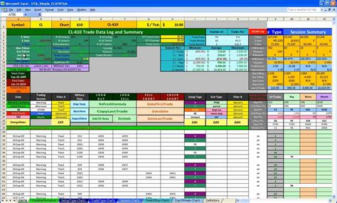 The Gap Between Trade Planning And Execution Netpicks Trading Excel Template