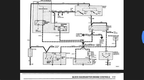 e24 starter relay location get free image about wiring