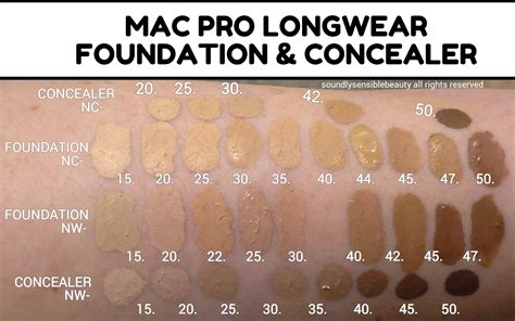 Mac Pro Longwear Concealer mac pro longwear concealer review swatches of shades
