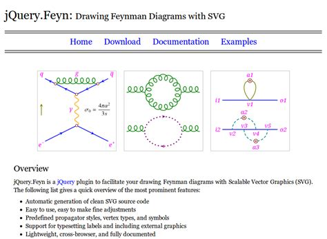 Feynman Diagram Drawing Software soft question what software programs are used to draw