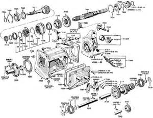 Ford 3 Speed Manual Transmission Identification Ford 3 Speed Manual Transmission Identification