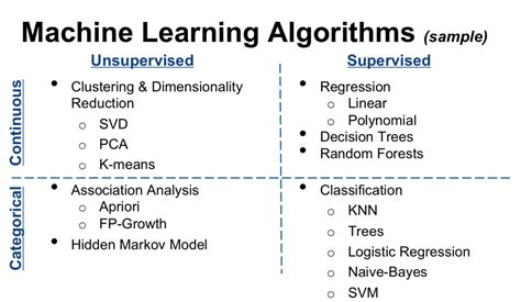 pattern recognition and machine learning algorithms pycon 2014 video how to get started with machine