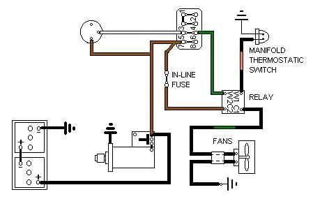 kenlowe fan wiring diagram wiring diagram manual