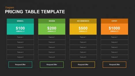 4 pricing plans powerpoint template with recommandation powerpoint templates slidebazaar part 2