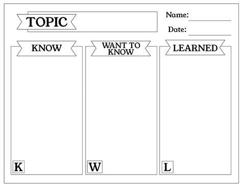 kwl chart free kwl chart printable graphic organizer paper trail