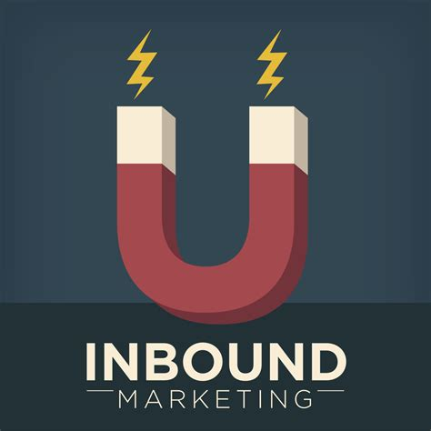 inbound marketing do you need it insideout solutions