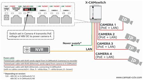 cat 5 ethernet wiring diagram for cameras wiring diagrams